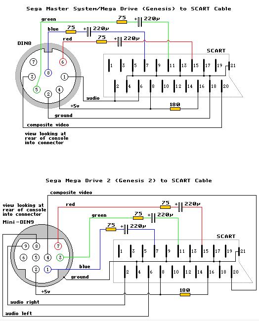 MegaDriveAV1-2